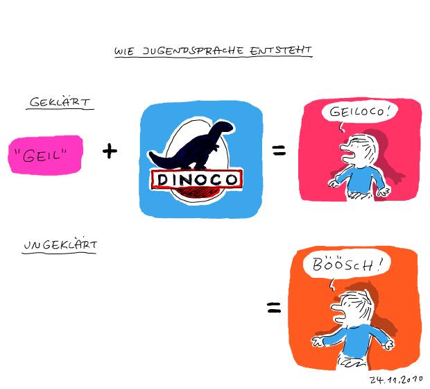 geiloco